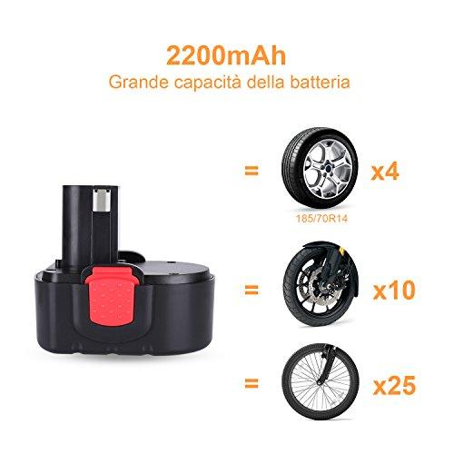 Compressore Aria Portatile Auto, Oasser Pompa Elettrica Ricaricabile con Schermo LCD 23L/Min (P2 Compressore) - 5