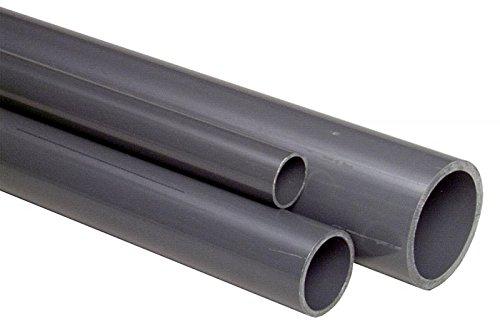 Anlagenbau PVC-Druckrohr/m 25 mm