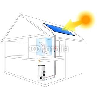 adrium Aufkleber-Bild 30 x 20 cm:solar panels house scheme, Bild auf Aufkleber