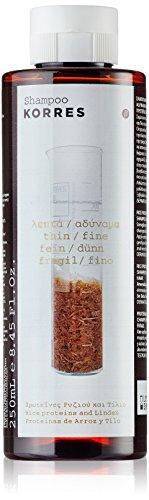 korres-cko01704-shampooing-250-ml