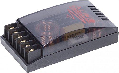 Audio System FWR...