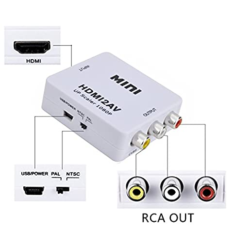 HDMI TO RCA Video Converter 1080P HDMI to AV 3RCA CVBs Composite Video Audio Converter Adapter Supporting PAL/NTSC with USB Charge Cable for PC Laptop Xbox PS4 PS3 TV STB VHS VCR Camera