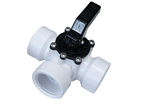 PVC 3-Wege-Solarschieber, Bypass für Solar- oder Wärmepumpe mit Innengewinde 1 1/2