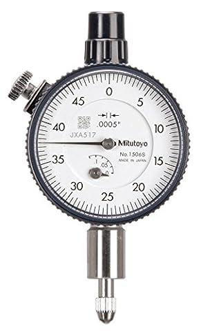 Mitutoyo 1506s Compact Messuhr, Serienaufnahmen, .125Serie