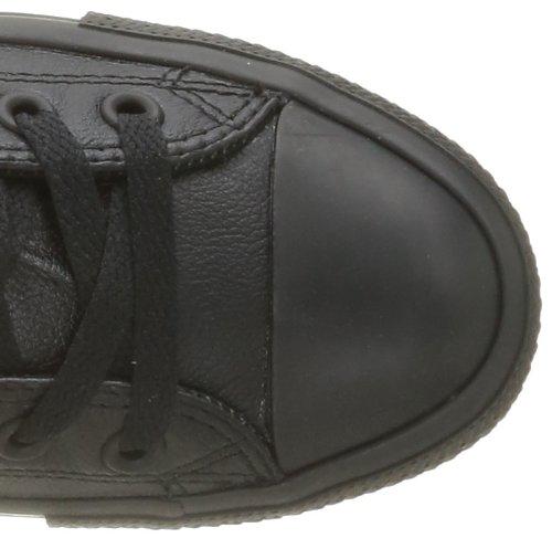 Converse  Ct Core Lea Hi,  Sneaker unisex adulto Black Mono
