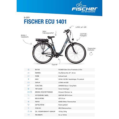 FISCHER ECU 1401 - 2