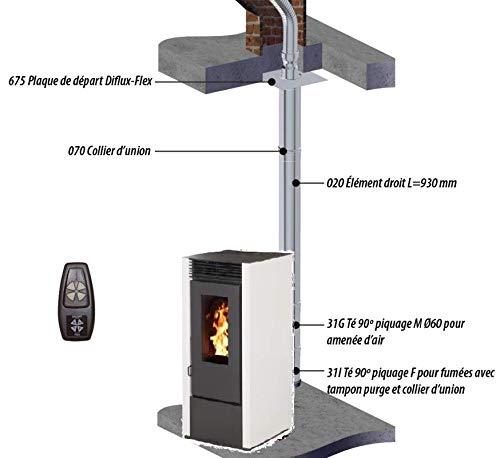 PACK Poêle à granules MARINA 11KW Etanche Blanc + Kit Conduit Double Flux Intérieur Vertical Avant Tubage 80-125 - option télécommande