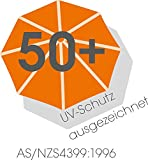 Schneider Sonnenschirm Samos, natur, 300 cm rund, Gestell Aluminium/Stahl, Bespannung Polyester, 21.2 kg - 12