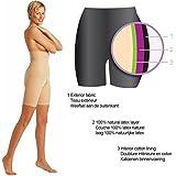 BODY LINE, gaine amincissante, idéale pour maigrir et redessiner la silhouette