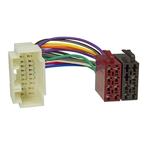 tomzz Audio 7017-000 Radio Adapter Kabel für Honda, Suzuki, Fiat Sedici ab 2006, Opel Agila ab 2008, Nissan Pixo ab 2009 auf 16pol ISO Norm (2015-honda Civic-zubehör)