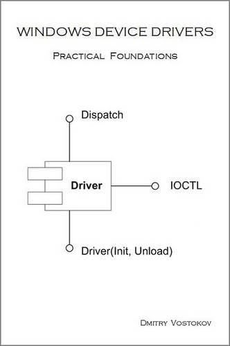 Windows Device Drivers: Practical Foundations