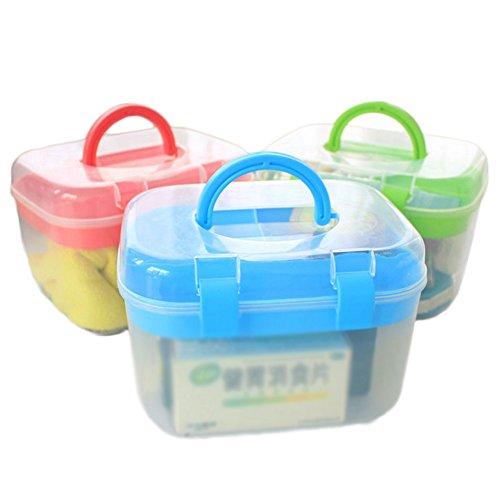 Hosaire 3x Aufbewahrungs Box Mode Transparente Gesundheitswesen Medizin-Box Tragbare Medizinische Kiste Storage Box Biskuit Süßigkeiten Aufbewahrungsbox
