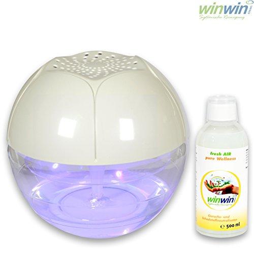 winwinclean-air-blow-power-edition-i-modell-2017-i-uv-entkeimung-i-mit-luftreiniger-konzentrat-fresh