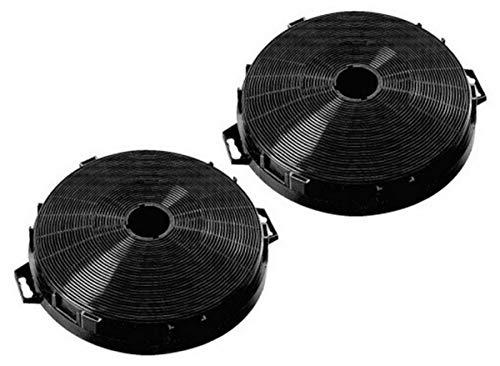Pyramis 65915801 Dunstabzugshaubenzubehör/Filter / 19 cm/Runder Aktivkohle-Abluftfilter / 2 Stück erforderlich pro Haube - Pellet Vent