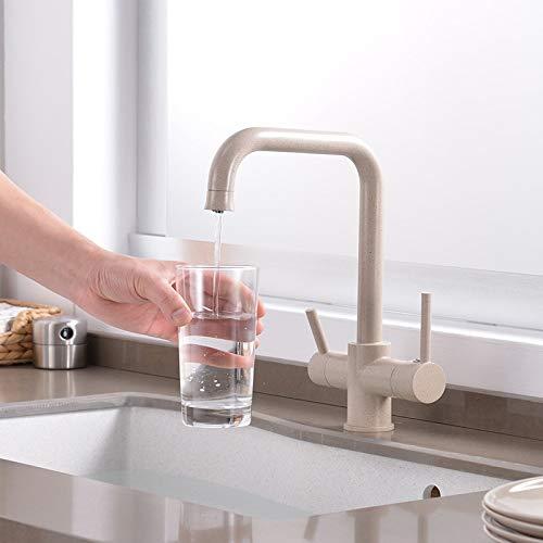 Wasserzähler Gewicht