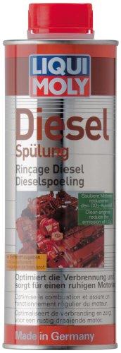 diesel-demelant-5170-lm