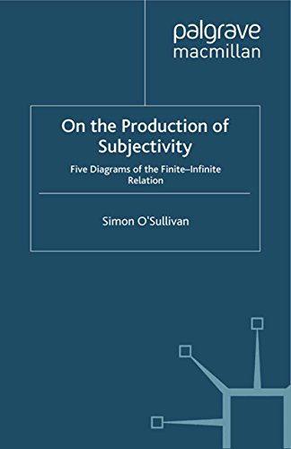 On the Production of Subjectivity: Five Diagrams of the Finite