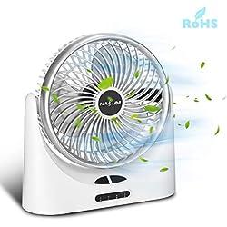 Mini Ventilateur NASUM Petit Ventilateur à Main Table Fan, 3 Niveaux de Vitesse, avec Batteries et Câble de Recharge USB, Lumière LED Écologique pour Maison Bureau Dortoir, 210x210x75 mm Argent