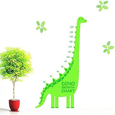 Bambini Dinosaur crescita degli animali Grafico misura di altezza della parete della decalcomania Bambini