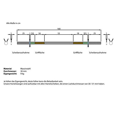 ScSPORTS 82,5 kg Kombiset Langhantel Curlstange Kurzhantel Hantel-Set ohne Gewinde Hantelscheiben Guss - 3