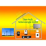 3000 Watt Hybrid Inselanlage mit Netzumschaltung, Solaranlagen Set Garten Camping