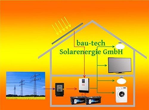 2000 Watt Hybrid Inselanlage mit Netzumschaltung, Solaranlagen Set Garten Camping