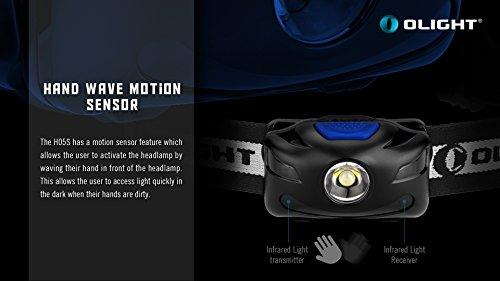 Olight H05S ACTIVE LED Stirnlampe Kopflampe