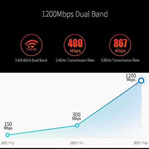 412OwNXBuZL - BSDK Adaptador inalámbrico de WiFi para USB, 150-1300Mbps 2.4G y 5.8G Adaptador de señal de WiFi Fuerte Antena de Radar WiFi USB LAN Ethernet Receptor