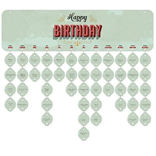 Birthday Board: Immerwährender Geburtstagskalender