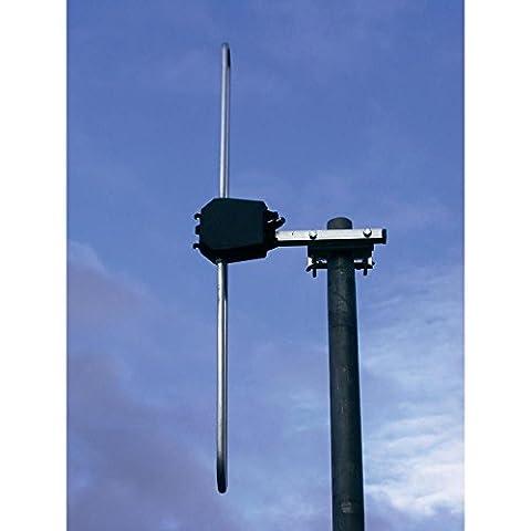 Antenne Dipole - Dipol 549698-62 Antenne radio