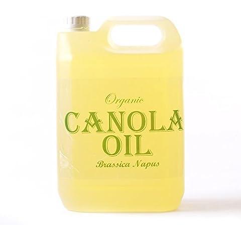 Olio carrier biologico Canola (semi di colza) 5 litri -