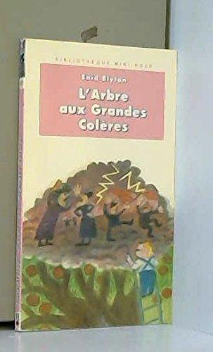 """<a href=""""/node/554"""">L'arbre aux grandes colères</a>"""