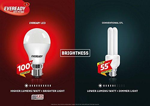 Eveready Base B22D 5-Watt LED Bulb – Golden Yellow/Warm White Pack of 10