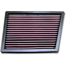 DNA High Performance Air Filter for BMW 218D AT 2.0L DSL(14-16) PN:P-MC20S15-01