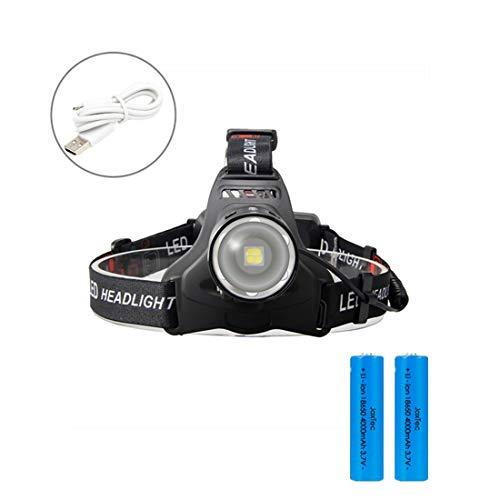 JaxTec LED Kopflampe 8000 limens zoombar Scheinwerfer mit 3 Lichtmodi super helle LED Torchen, Freis