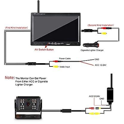 Rckfahrkamera-Drahtlos-Set-IP68-wasserdichte-Nachtsicht-einfache-Installation-mit-7-LCD-Monitor-Stabiler-Signalbertragung-Einparkhilfe-fr-Auto-Bus-LKW-Schulbus-Anhnger