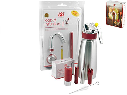 iSi Rapid Infusion Starter Set