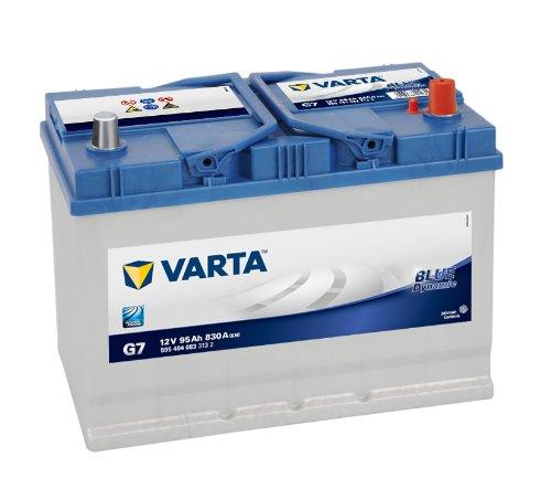 Varta 5954040833132 Starterbatterie in Spezial Transportverpackung und Auslaufschutz Stopfen