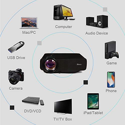 RAGU Z400 Mini Full HD Beamer + 50,000 Stunden - 8