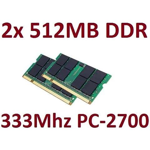 OEM memoria da 1 GB (2 x, 512 MB 200 pin, DDR-333 (PC-2700 333Mhz,, SO-DIMM CL2,5, DDR)-- -PC portatile 100% compatibile con PC-DDR 266 266Mhz-2100