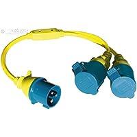 Furrion CEE - Y-Verteiler PVC - 2X Kupplung - 3 x 2,5 qmm gelb