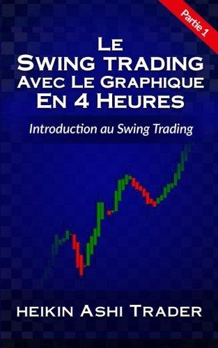 Swing Trading Usando el Gráfico de 4 Horas Parte 1: Introducción al Swing Trading par Heikin Ashi Trader