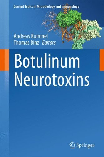 Botulinum Neurotoxins (Current Topics in Microbiology and Immunology) (2012-12-14)