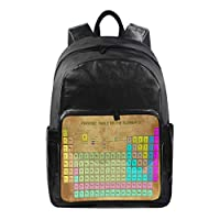 ALARGE Backpack Retro Periodic Table of The Elements Multi Function Business Bag School College Canvas Book Bag Travel Hiking Camping Rucksack Daypack