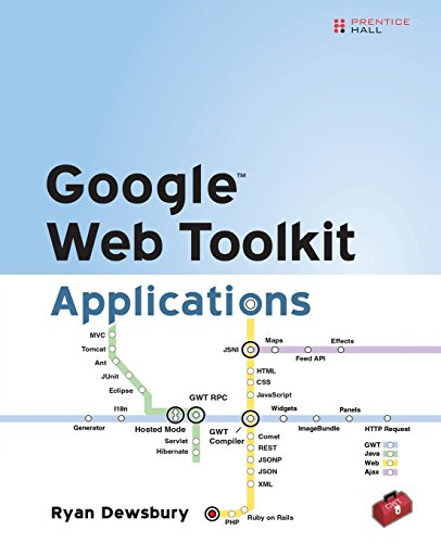 Google Web Toolkit Applications