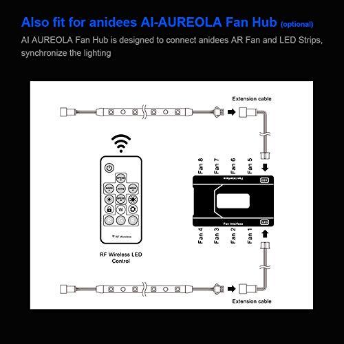 Extended Computer Magnetic LED Strip - 2PCS RGB LED Strip Light for ASUS  AURA SYNC / MSI Mystic Sync / ASROCK AURA RGB / GIGABYTE RGB Fusion via 5V