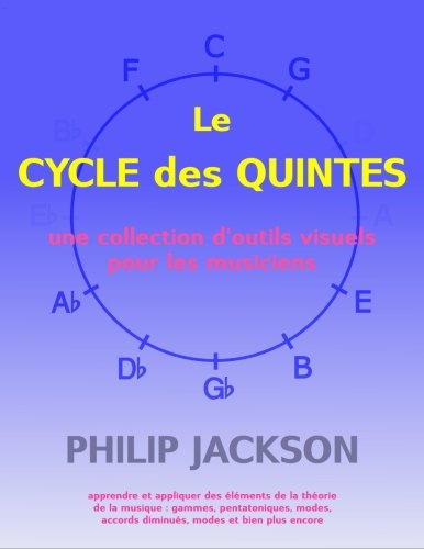 Le Cycle des Quintes: une collection d'outils visuels pour les musiciens par Philip Jackson