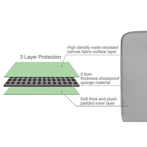Arvok-133-Pulgada-Funda-para-Porttiles-Agua-resistente-al-con-lona-Funda-con-asa-y-Maletn-Para-Ordenador-Porttil-Notebook-Ultrabook-Tablet-de-Maleta-Bolsa-de-Transporte-de-para-AcerAsusDellLenovoHPSam