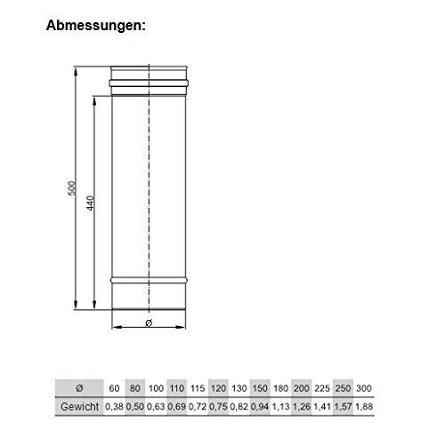 Fürs Dach PräZise Schornsteinabdeckung Kaminabdeckung Kaminhaube Regenhaube 700 X1000 Mm Edelstahl Fein Verarbeitet Schornsteinabdeckungen