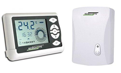 Wandmontage EcoDHome Funkthermostat & Steuereinheit Kit WMTE-701
